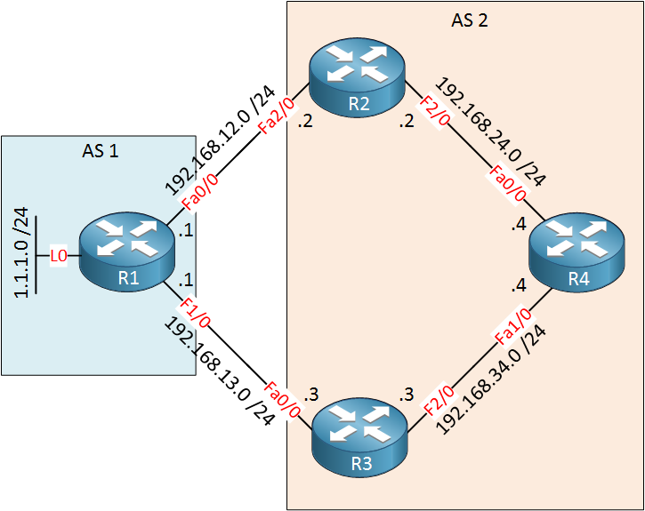 bgp local preference lab
