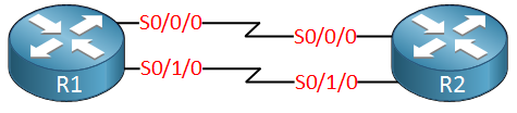 cisco routers two serial links
