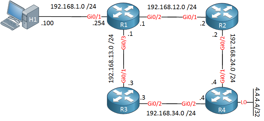 policy based routing example topology
