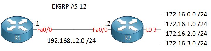 prefix list example topology