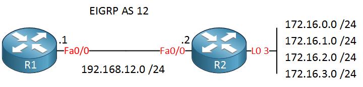 prefix list example topology