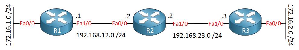 three cisco routers