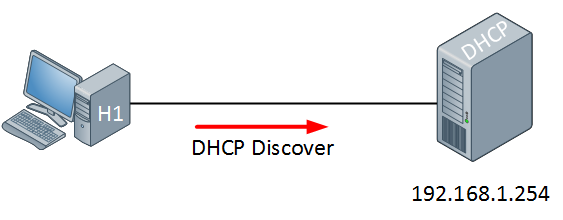 dhcp discover