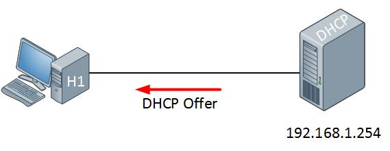 dhcp offer