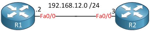 multicast PIM accept RP