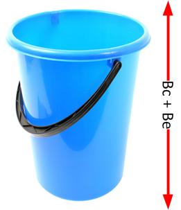 shape token bucket bc be