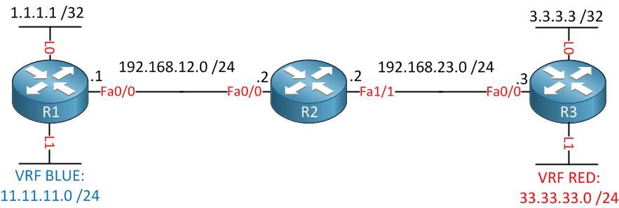 MPLS VPN MPBGP VRF blue red