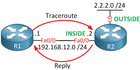 Cisco Traceroute Reply