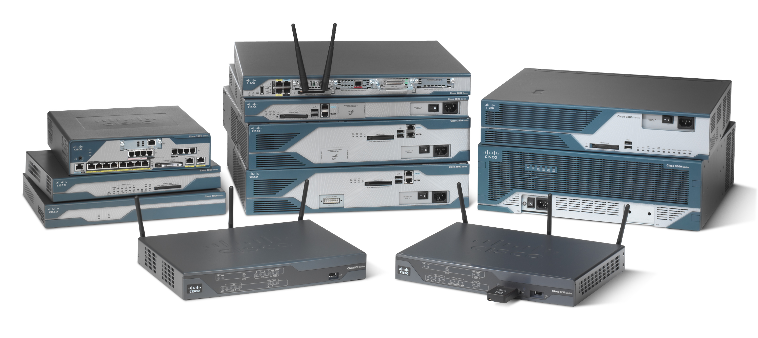 cisco integrated services routers