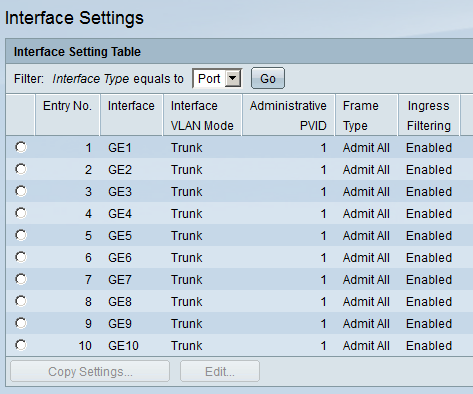 Cisco SMB Interface Overview
