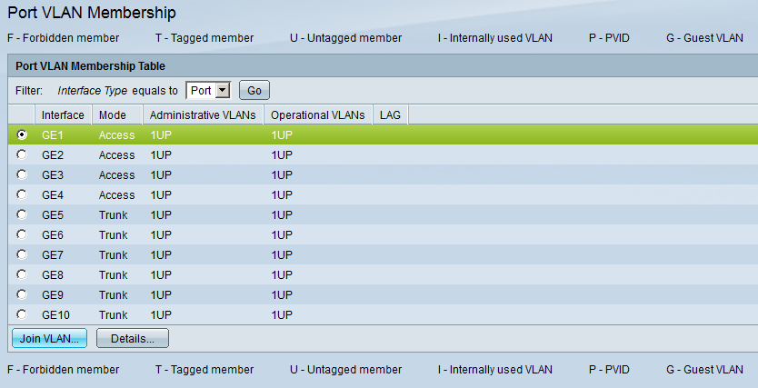Cisco SMB Port VLAN Membership Interfaces
