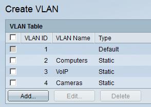 Cisco SMB Switch VLAN Overview