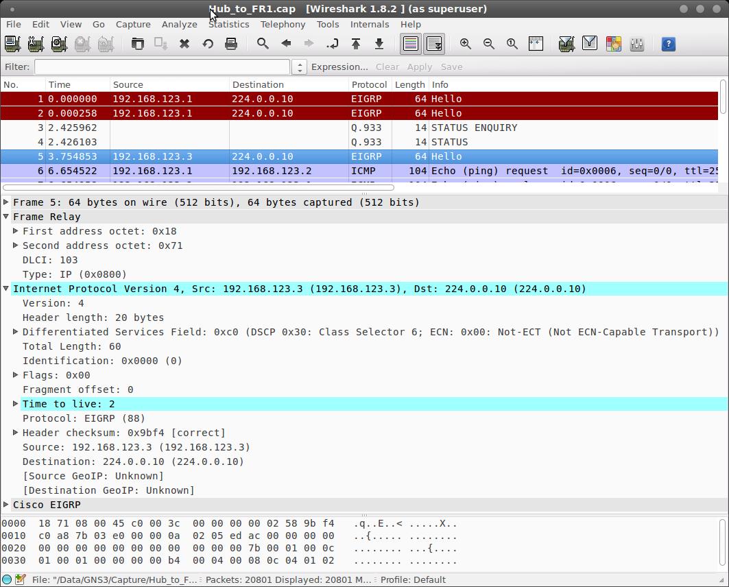 EIGRP Multicast Packet TTL 2