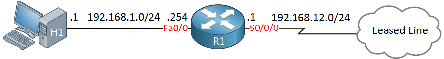 h1 r1 leased line