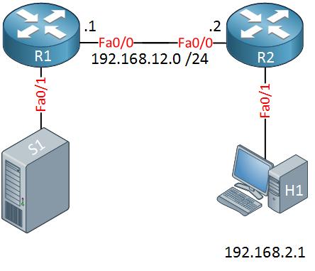 r1 r2 webserver host