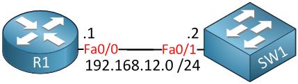 R1 SW1 Static MAC Entry