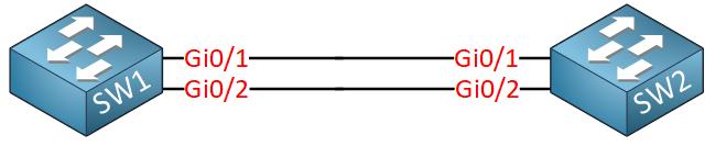 Sw1 Sw2 Two Gigabit Interfaces