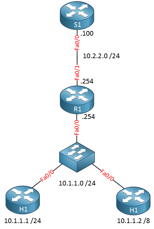 how to use a proxy on school network