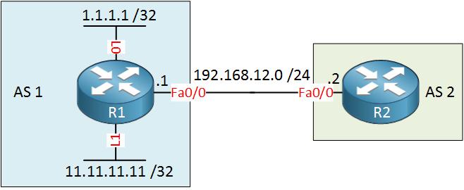 AS1 AS2 R1 R2 BGP External