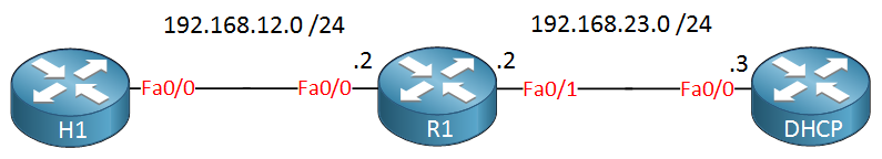 dhcp relay 3 routers example