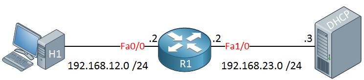 dhcp relay agent topology