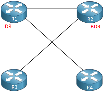 4 OSPF Routers DR/BDR