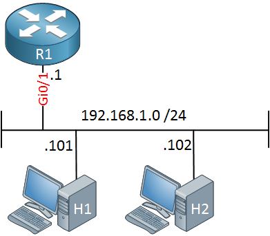 multicast igmp topology router two hosts