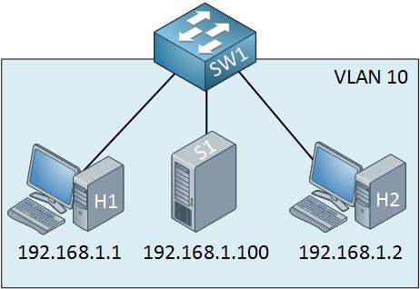 computers server vlan 10