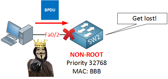spanning tree bpdu guard active