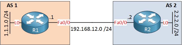 BGP R1 R2 AS1 AS2 EBGP