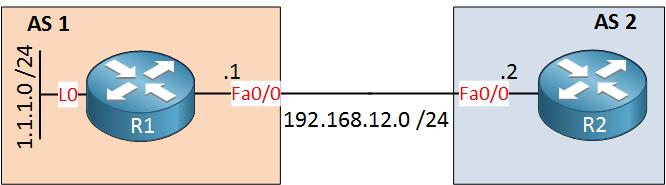 BGP R1 R2 AS1 AS2