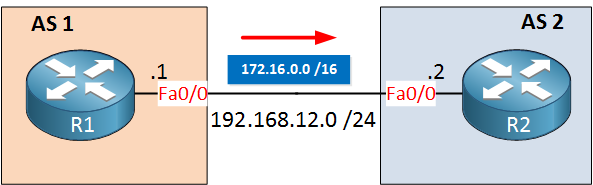 BGP Summarization Troubleshooting