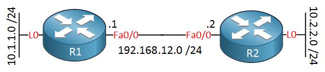 R1 R2 discontigious network