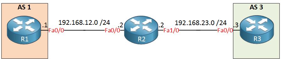 BGP AS1 AS3 R1 R3