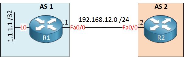 BGP R1 R2 AS1 AS2 Topology
