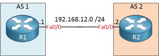 R1 R2 AS1 AS2 EBGP
