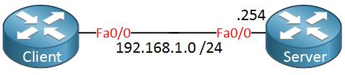 Cisco IOS DHCP Client