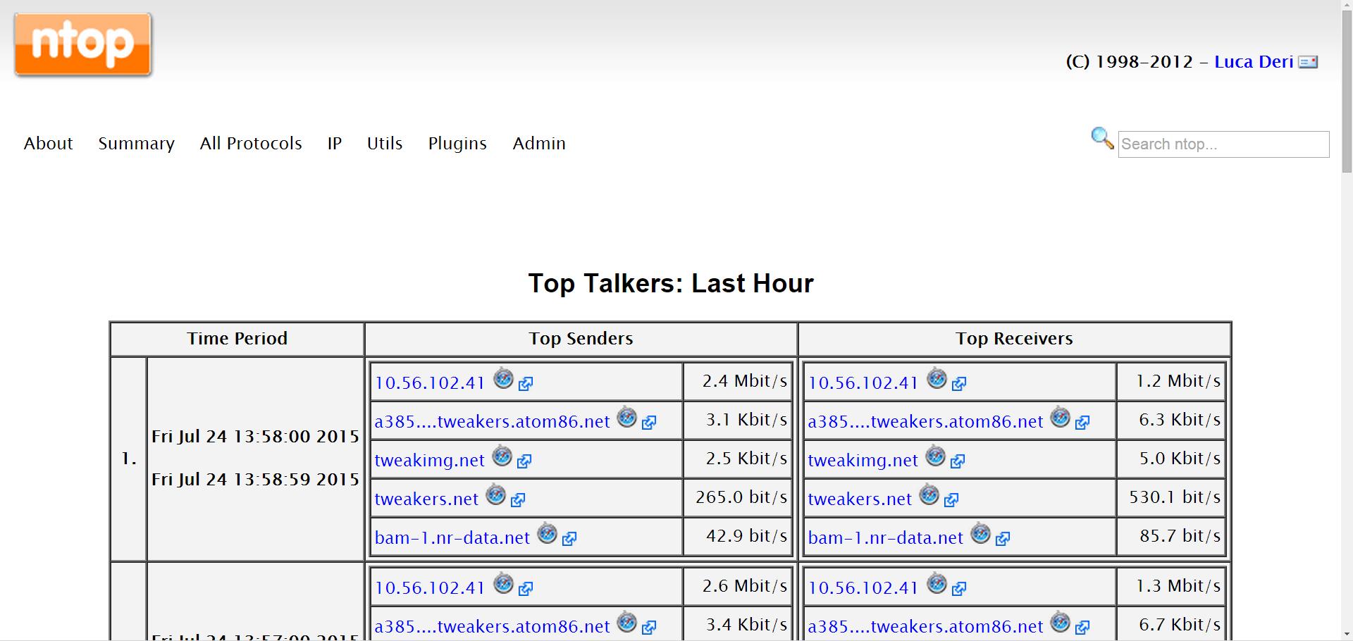 ntop top talkers