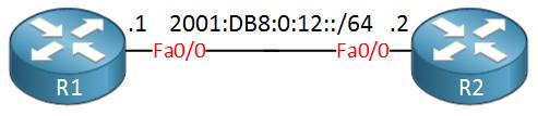 R1 R2 2001 DB8 0 12