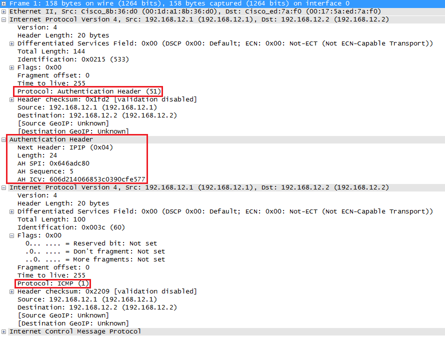 Wireshark Capture IPsec AH Tunnel Mode