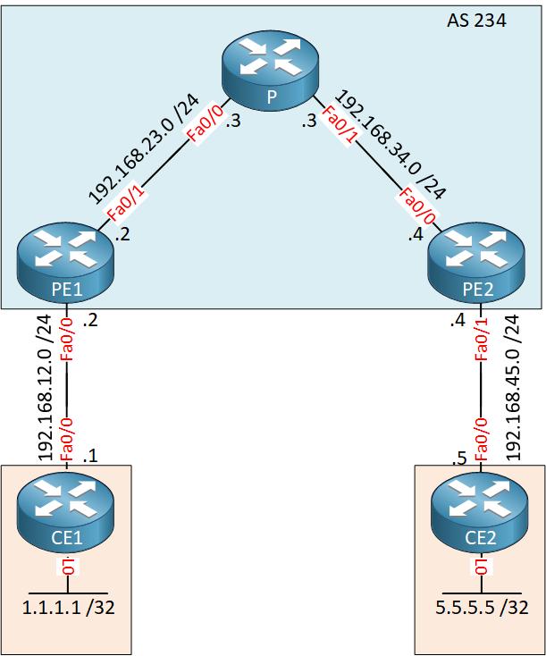 mpls vpn pe ce eigrp topology - Layer 2 Vpn Vs Layer 3 Vpn Pdf
