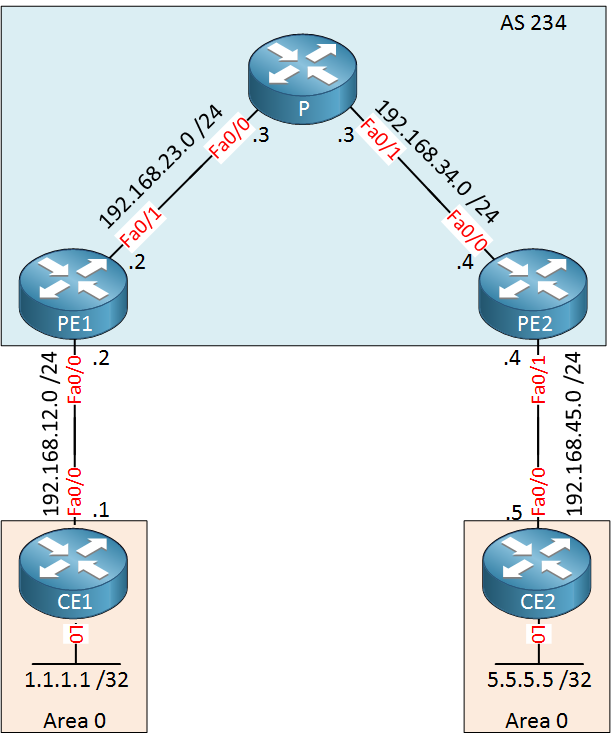 configuring mpls on cisco routers pdf