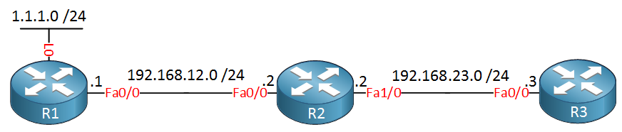 R1 R2 R3 with loopback