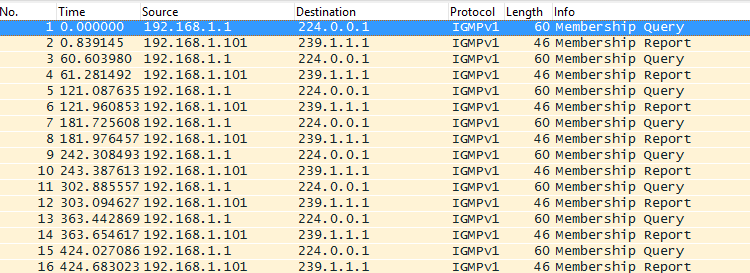 wireshark capture multicast igmp membership query report