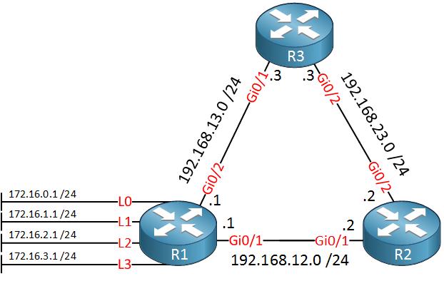 R1 R2 R3 Summarization Example