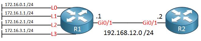 R1 R2 Summarization Example