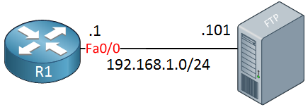 Cisco Router FTP Server