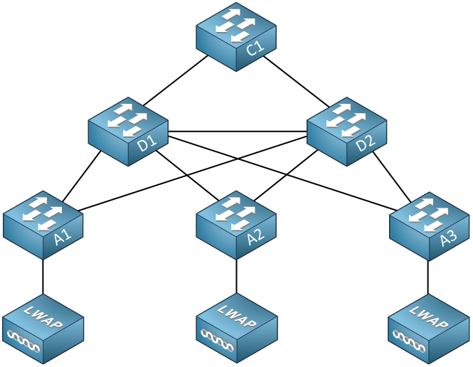 Introduction to Wireless LAN   NetworkLessons.com