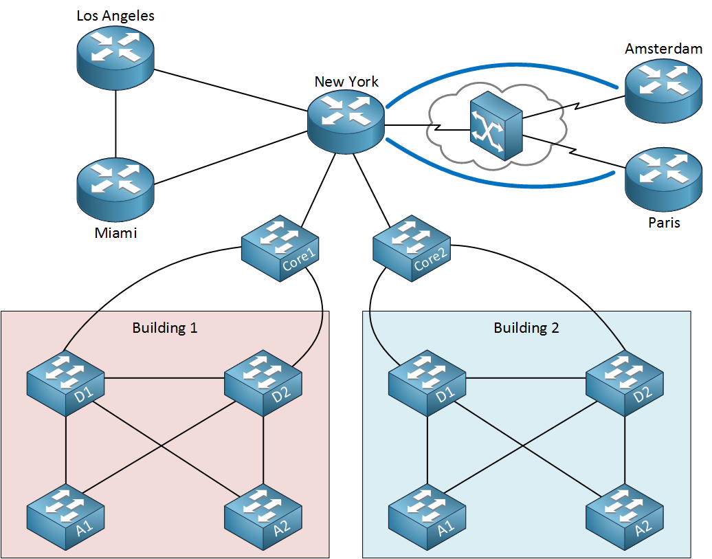 Network topologies networklessons hybrid topology ccuart Image collections