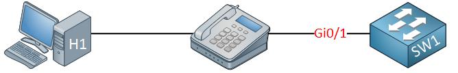 switch host behind ip phone